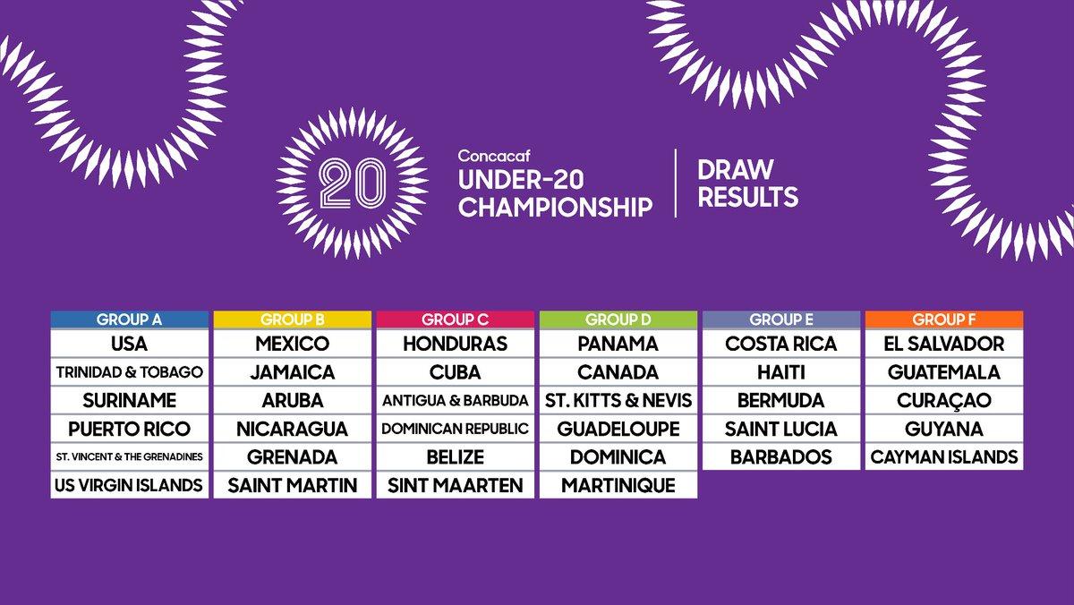 Campeonato Sub-20 de Concacaf 2018. [Copa Mundo Polonia 2019] Dm-0yf2XgAAr5h4