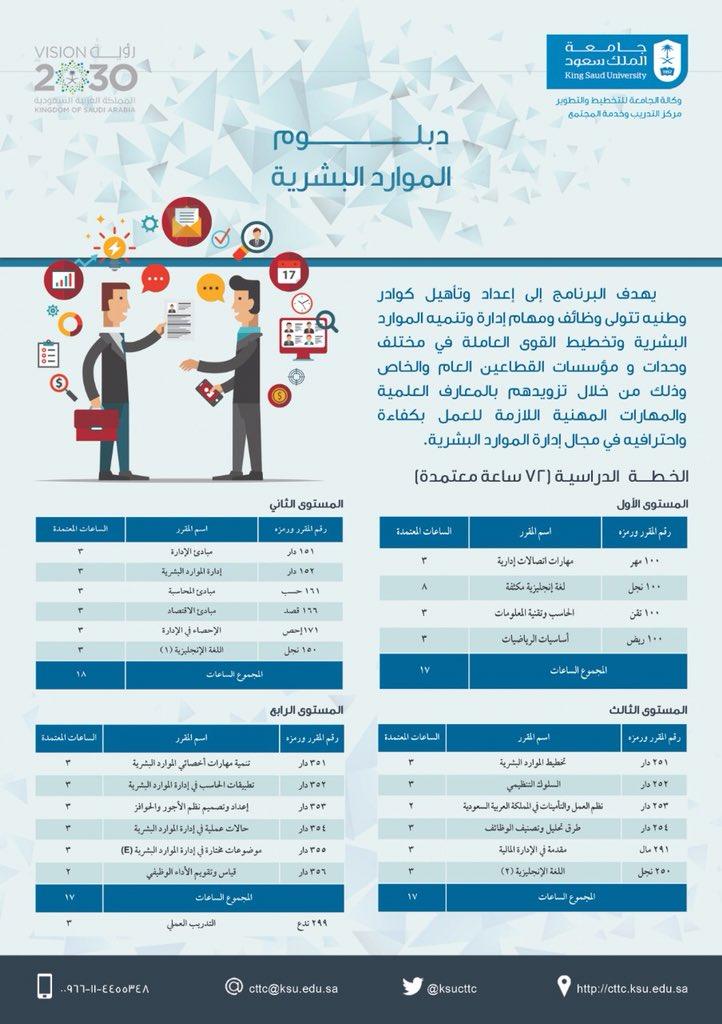 جامعة الملك سعود On Twitter وزارة الخدمة المدنية تعتمد عدة دبلومات لمركز التدريب وخدمة المجتمع بـ جامعة الملك سعود Https T Co L3mywbam6m