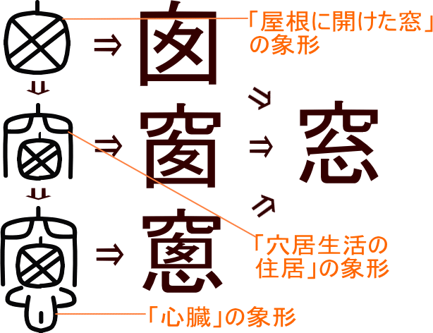 "nkay on Twitter: ""この画像の説..."