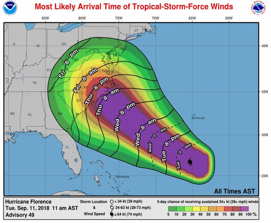 NHC map of Hurricane Florence expected landfall.