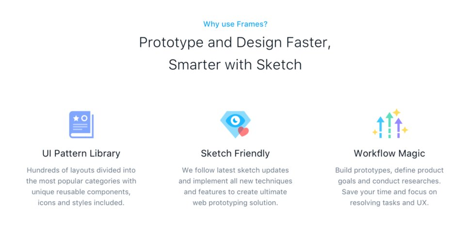 Uplabs On Twitter Prototype And Design Smarter With Frames 100