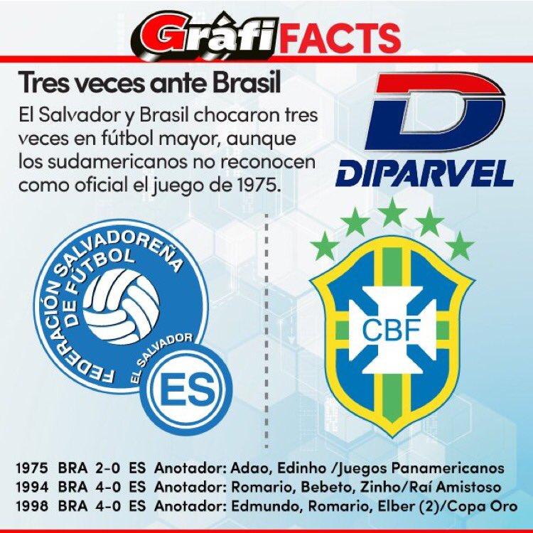 Juego amistoso contra Brasil el martes 11 de septiembre del 2018 Dm0YGVbUYAAkB2p
