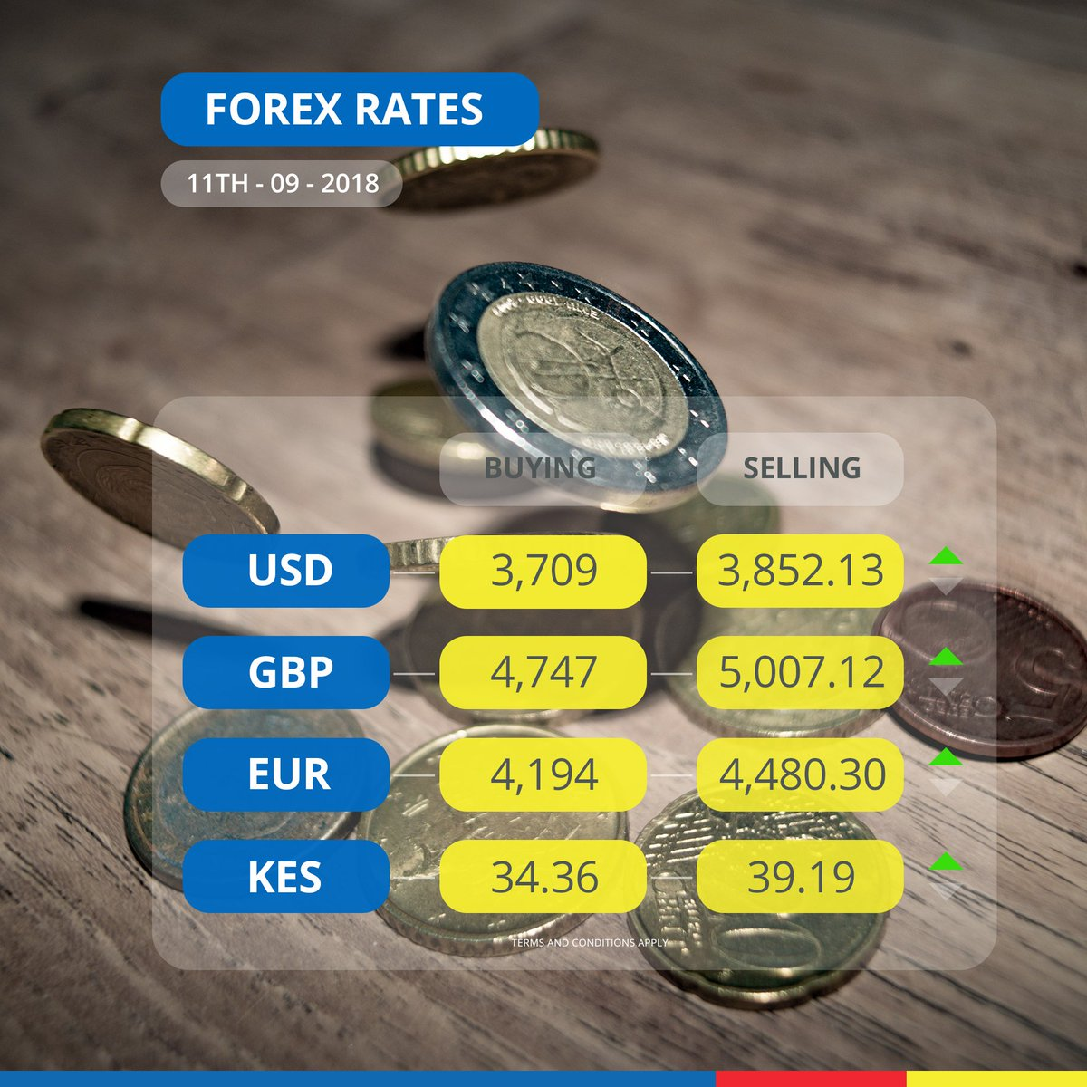 Forex Rates Centenary Bank - Forex Ea Discount