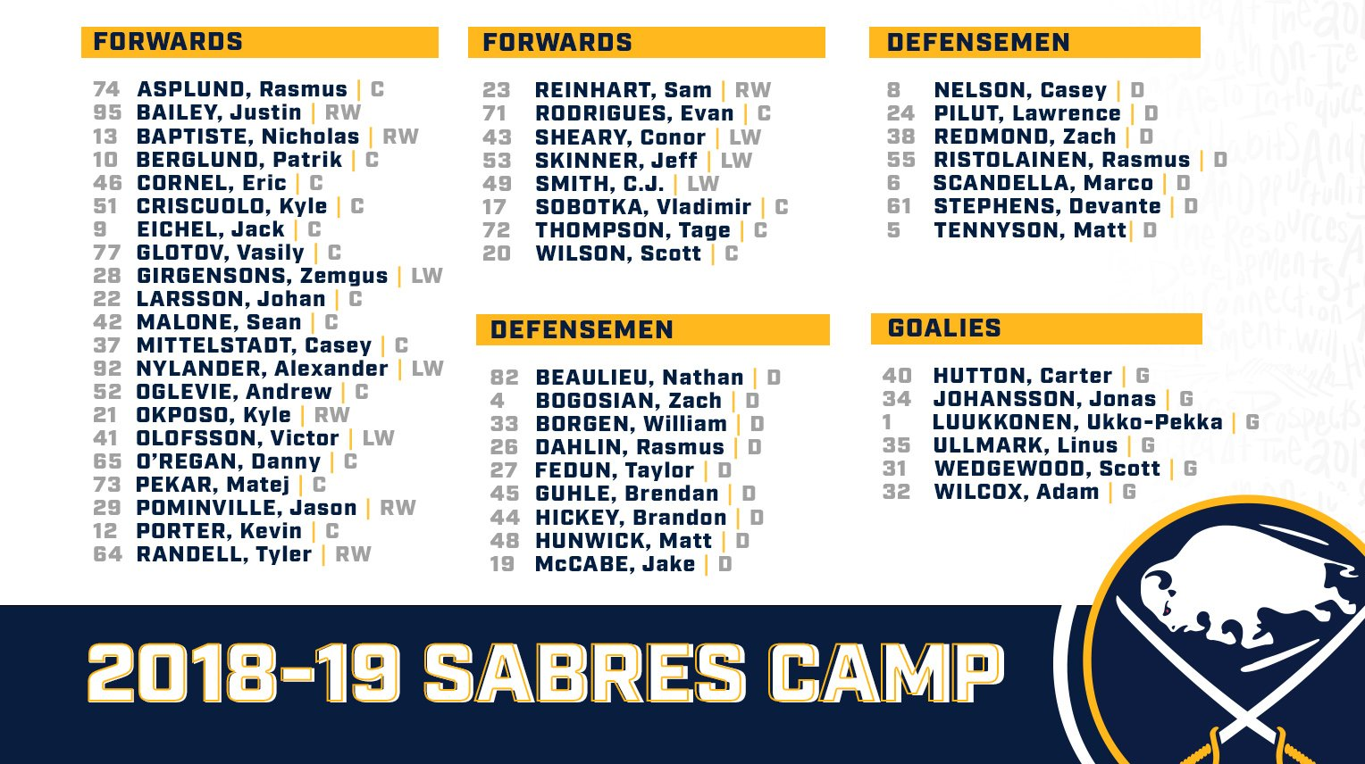 Here's our roster for #SabresCamp ��  On-ice sessions open to public start Friday: https://t.co/O1MknZPG2C https://t.co/n7R5jhBPW5