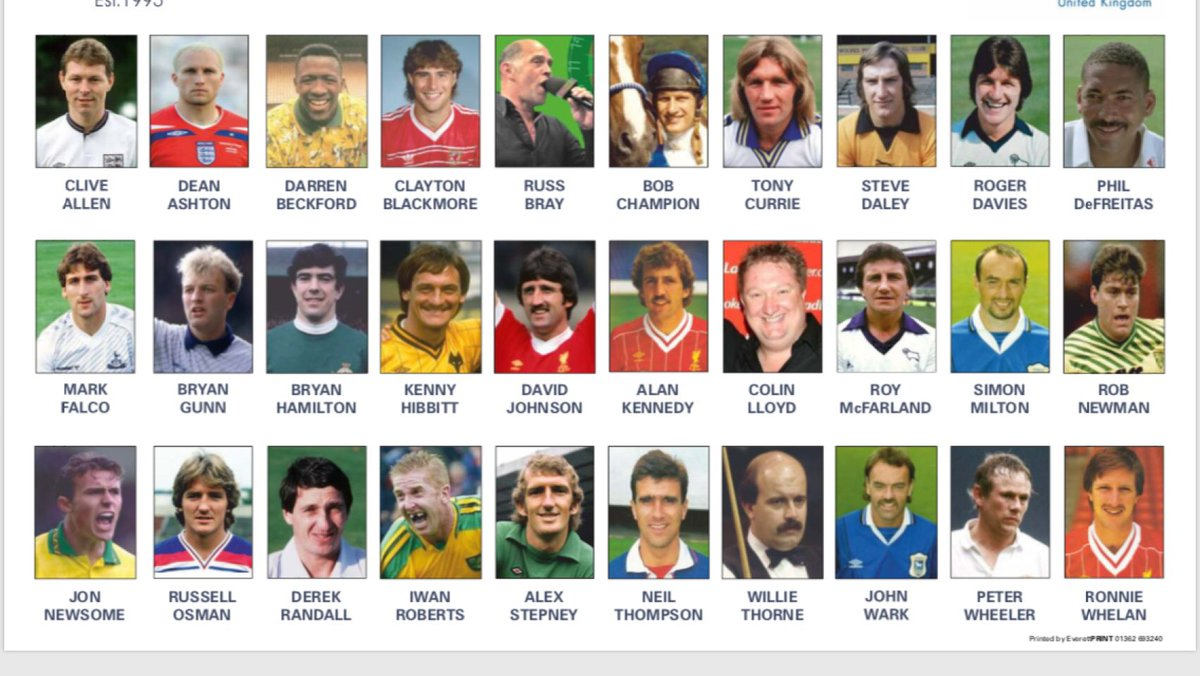 Not long now to Norfolk's biggest ever celebrity charity golf day - which celebrity will come out on top ? #answersonapostcard @Dean36ashton10 @cgblackmore @RussellOs5 @Russ180 @MrGunny1963 @Milts25 @BobChampion1981 @jon_newsome @iwanwroberts @WhelanRonnie5 @ColinJawsLloyd