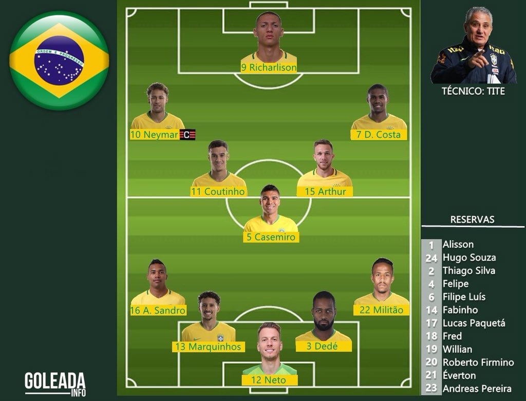 Juego amistoso contra Brasil el martes 11 de septiembre del 2018 Dm2gxNfU8AEo_DX