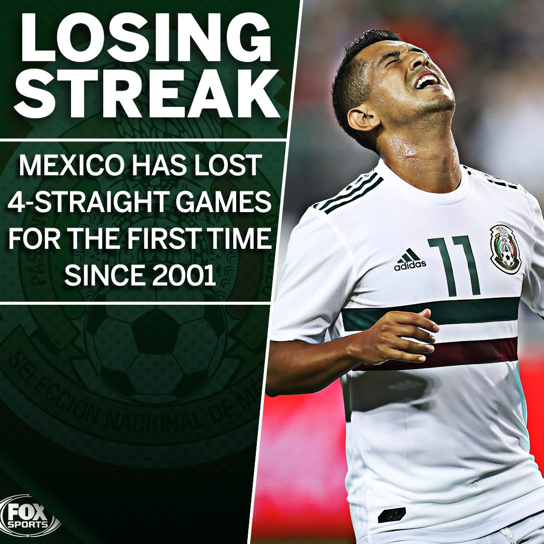 Mexico hasnt won a match since the group stages of the FIFA World Cup.