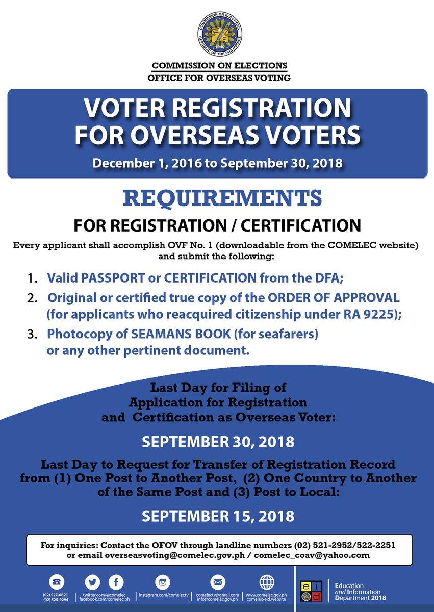Ph yahoo register com How to