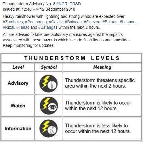 Thunderstorm Advisory No 3 NCR PRSD Issued At 1240 PM 12 September