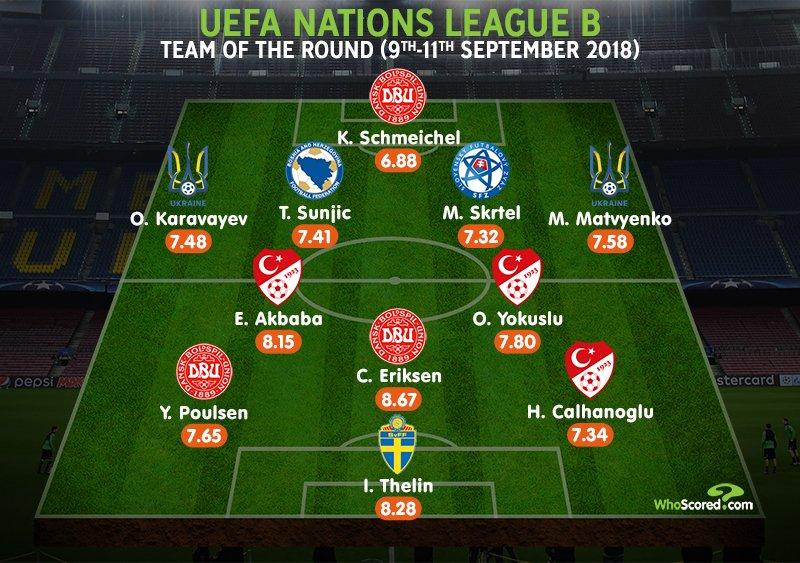 Nations League 2018/19 Dm40kTtX0AAk2Cw