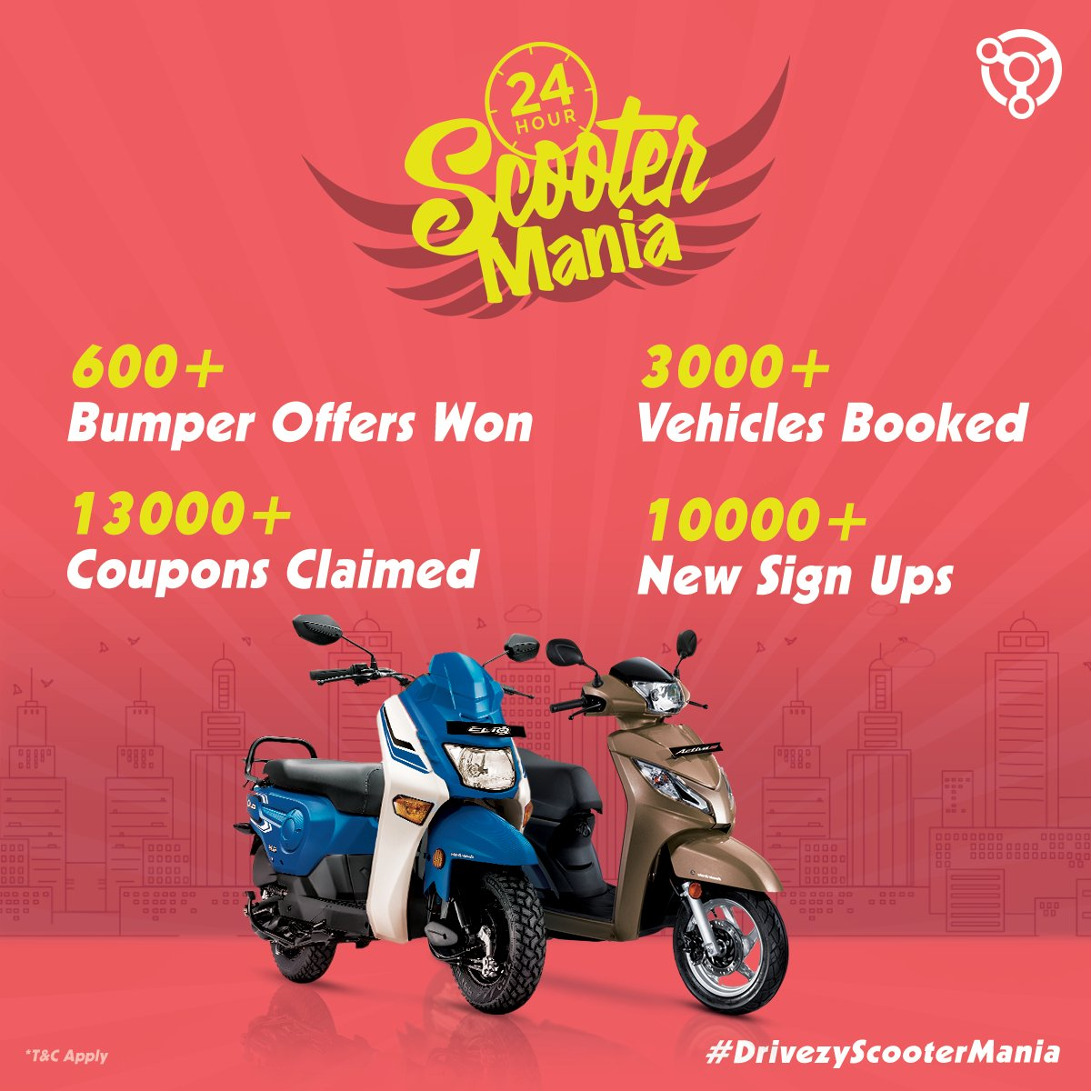 Our #DrivezyScooterMania bumper offers sold out in LESS THAN 24 HOURS! So... we thought, wed go a bit crazy & might just bring it back for you! 200 RTs on this & our next batch of scooters goes up - with same CRAZY OFFERS! AGAIN. Well & truly, ab se sirf #ApniChalaniHai.