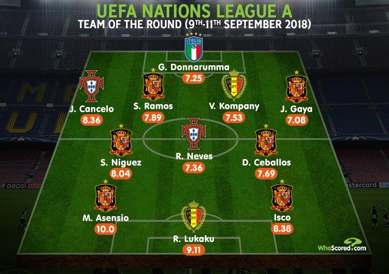 Nations League 2018/19 Dm41VAKX4AAaL9X