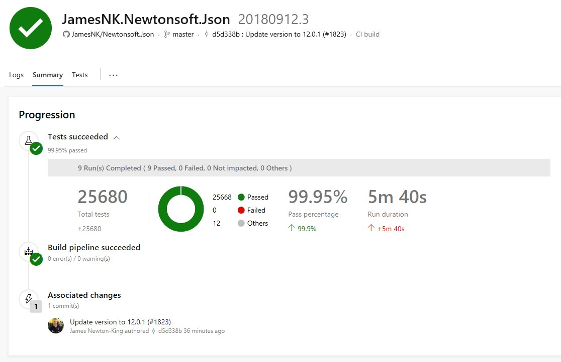 Carl Barton Cbartonnh Twitter Python Mono A Github Commit Or Pr Automatically Triggers Ci Build With 25k Tests And Pushes Nuget Package To Test Feed