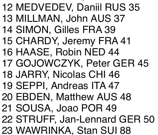 ATP Tour News - Page 37 Dm5Vg2-W0AArHaB