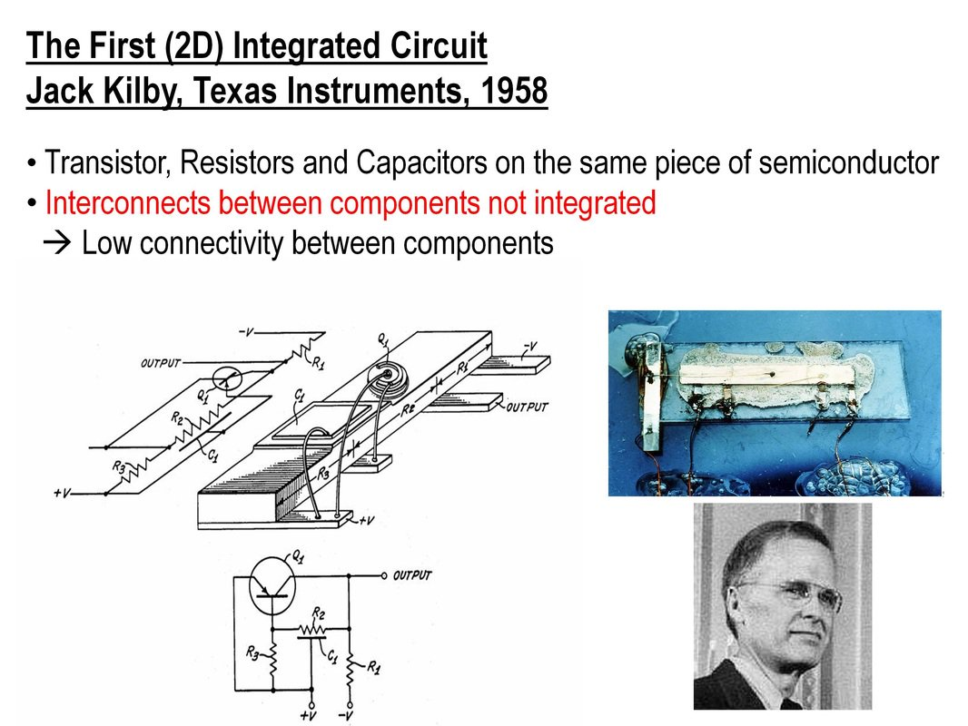 Adam Mossoff On Twitter This Date In Innovation History Jack Integrated Circuit Diagram His Invention Of 1st Marking The Second Birth Digital Revolution After Transitor Was Invented A Decade Earlier At Belllabs