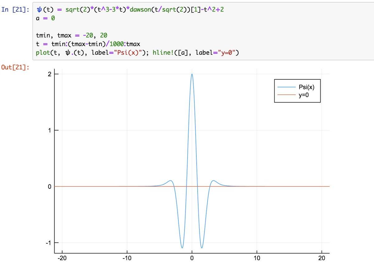Advanced Algebra And Trig F(x)=x^3 3x
