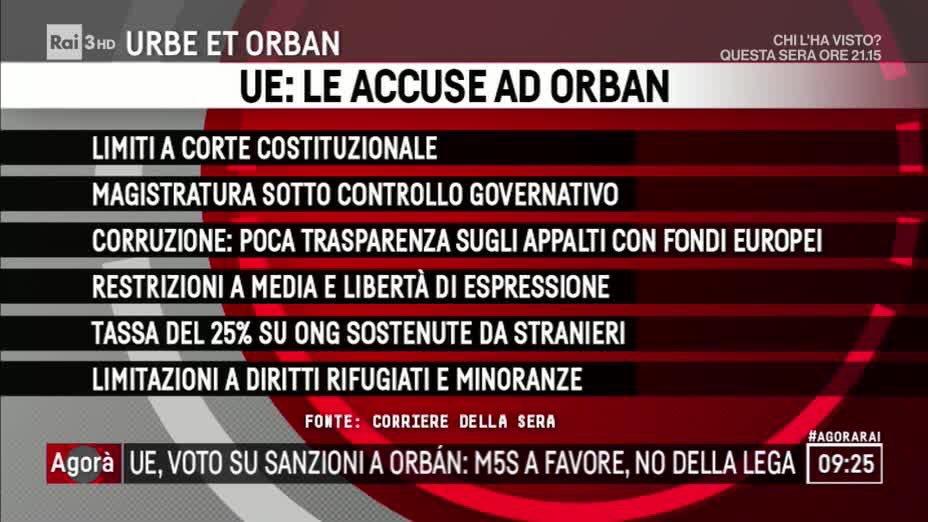 """Come si fa a considerare una cosa """"di parte"""" la sanzione alle politiche di #Orban ?Per fortuna il Parlamento Ue 693 a 448 ha chiarito che la libertà e la democrazia che ne è l'espressione istituzionale, non sono negoziabili o sospese da nessun Governo.  - Ukustom"""