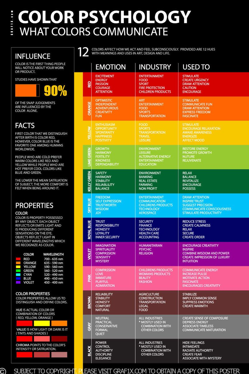 The Futur On Twitter Color Psychology Table Here Is A Nice Color Resource That Might Help You Choose The Colors For Your Next Project Thank You Livia Fiset Https T Co Xidfgkwdbw Call miss dig 811 before you dig or submit a request online. the futur on twitter color psychology