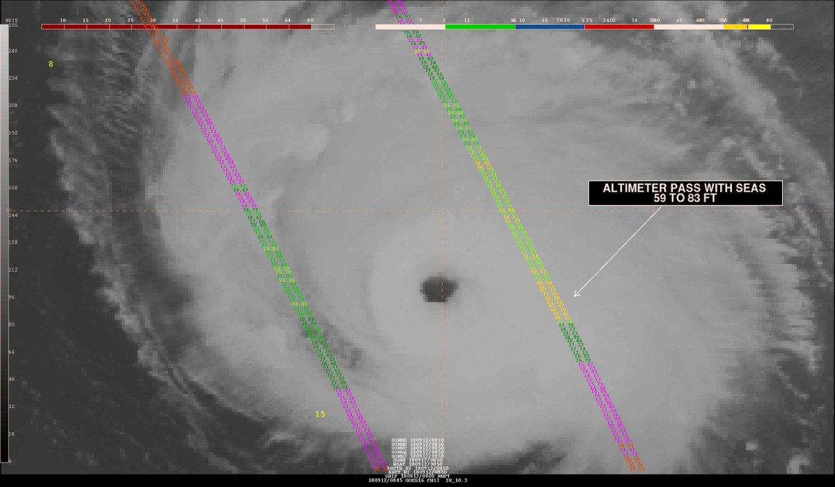 """Estado de emergencia: Lo que se sabe del """"extremadamente peligroso"""" huracán Florence Dm5nPAVUcAQe-kG"""