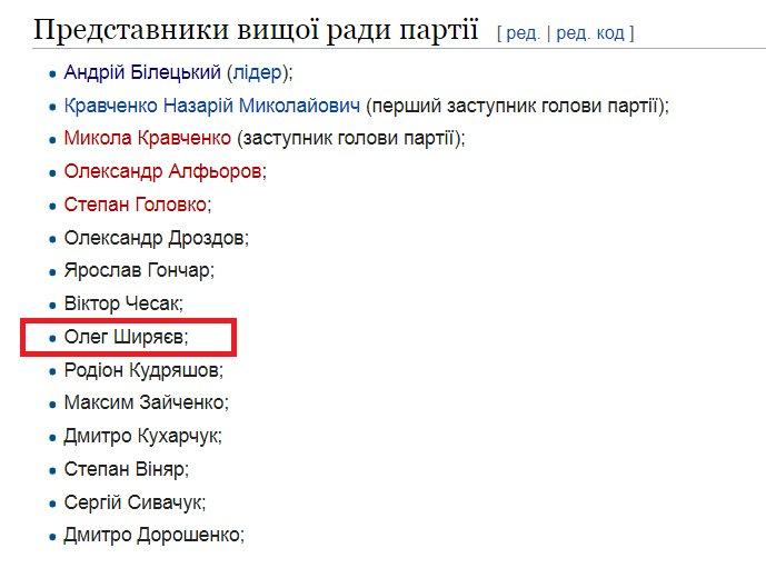 """Задержанный по подозрению в рейдерстве Ширяев никогда не имел никакого отношения к """"Азову"""", - заявление полка - Цензор.НЕТ 8094"""
