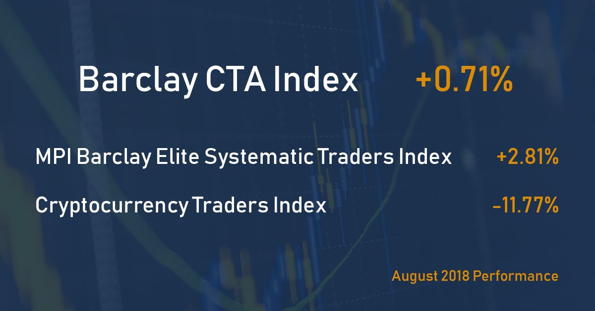 barclay cryptocurrency trader index