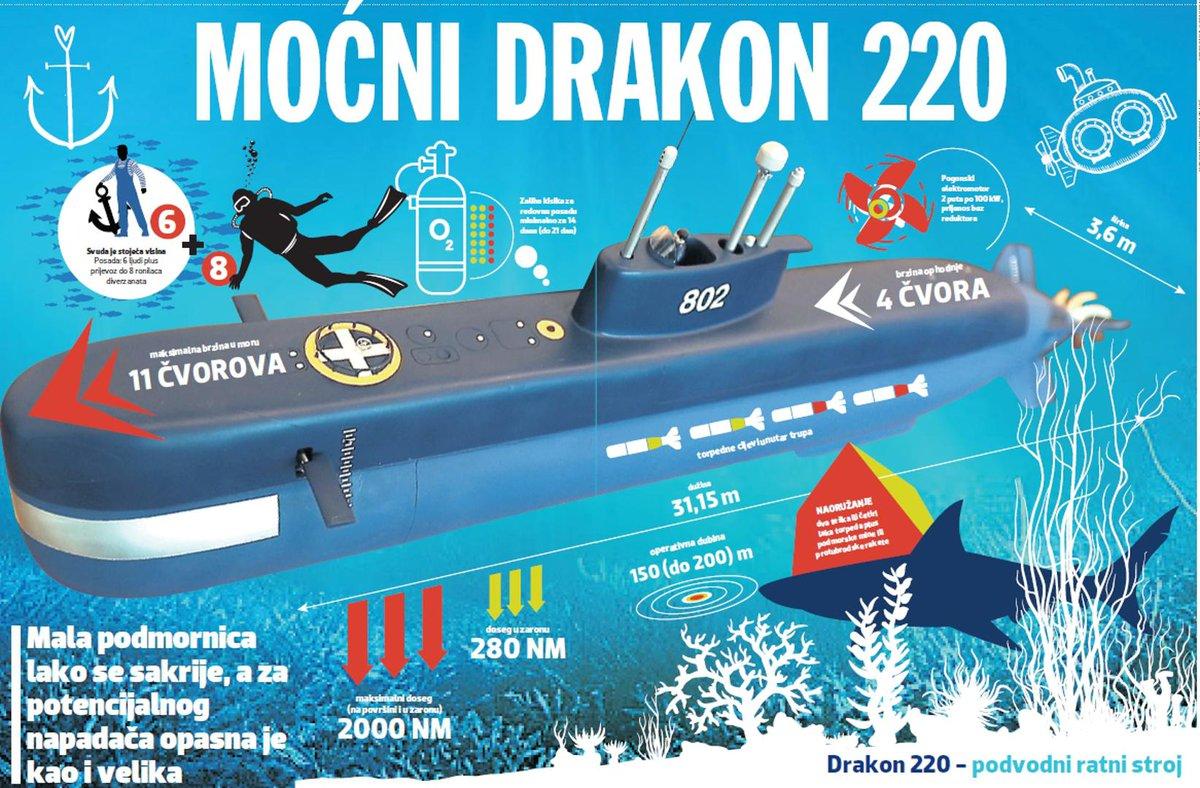 مصر تتفاوض علي شراء 5 غواصات قزمية كرواتية من طراز Drakon 220 - صفحة 2 Dm6RLtpW0AA_o9G