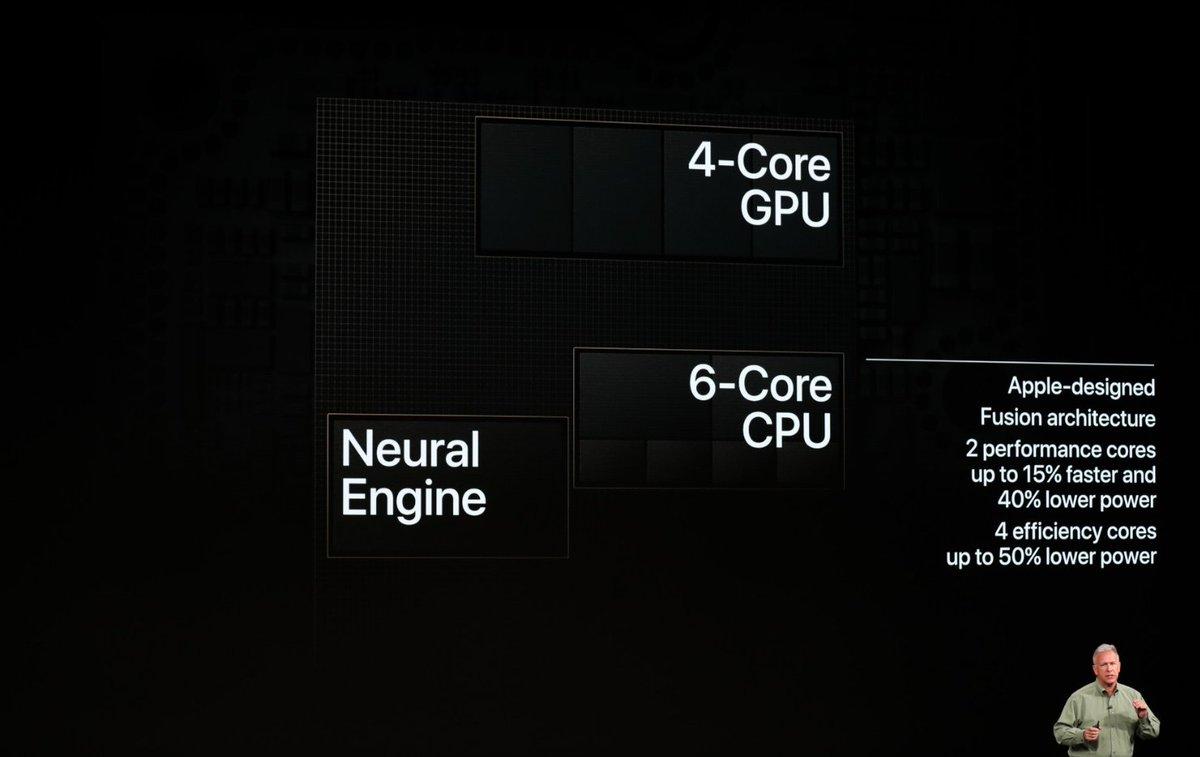 A11 CPU : Latest News, Breaking News Headlines   Scoopnest