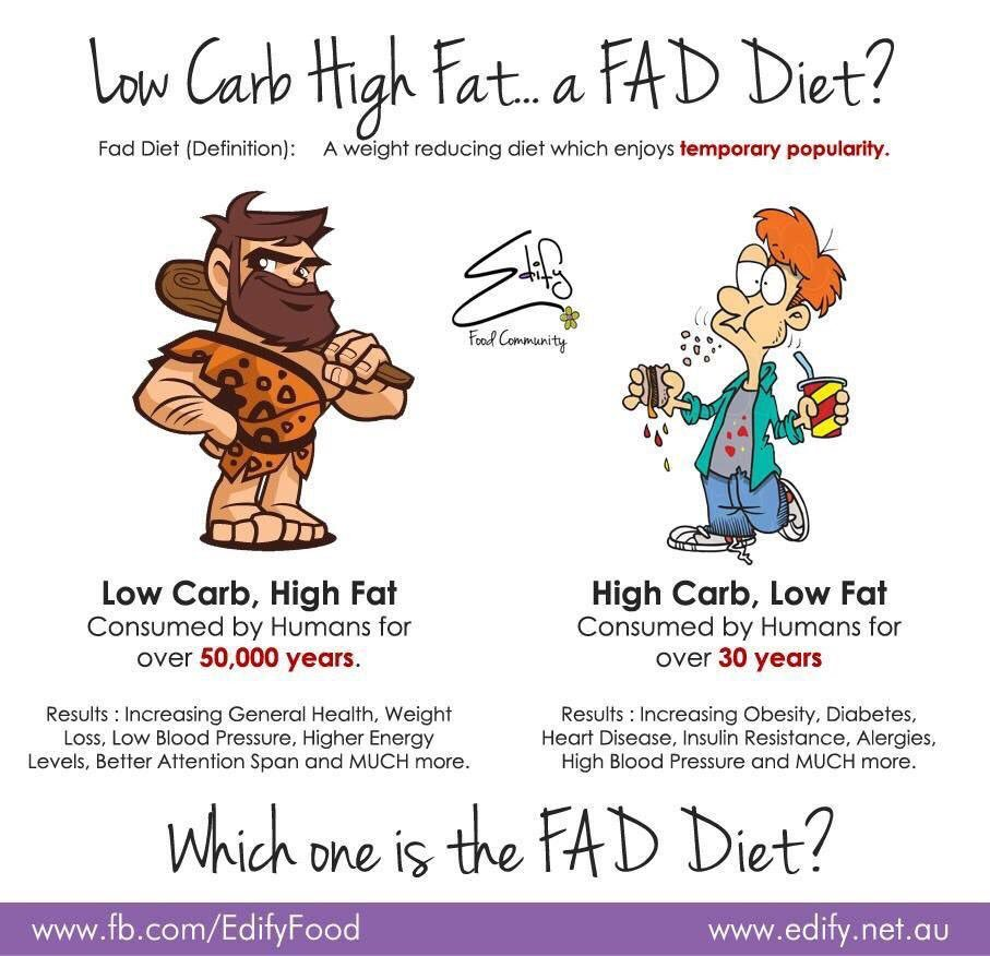 "fat is our friend on twitter: ""the 'fad diet' works😉… """