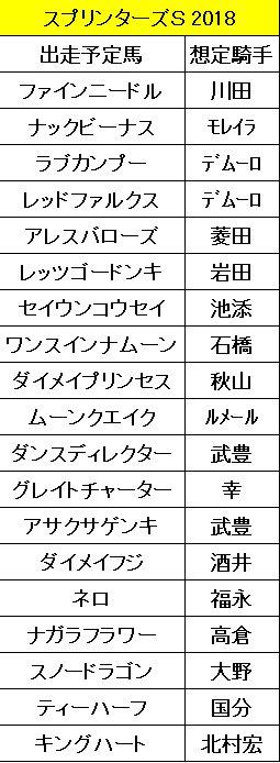 ファインニードル | 競走馬データ - netkeiba.com