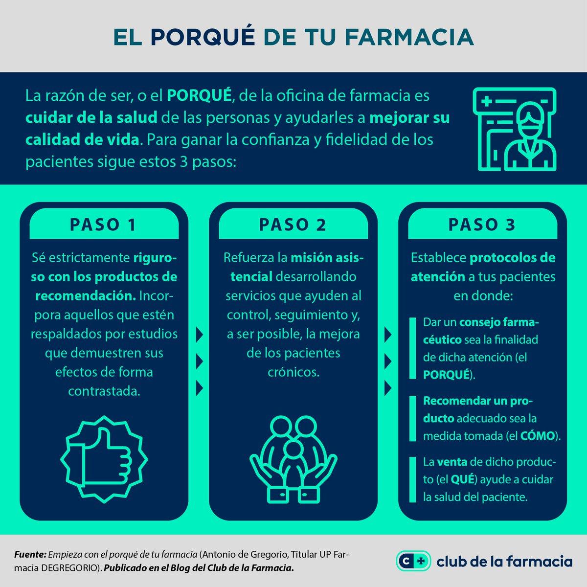 clubdelafarmacia (@clubfarmacia) | Twitter