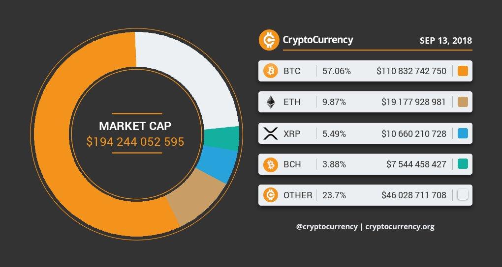 cryptocurrency photo