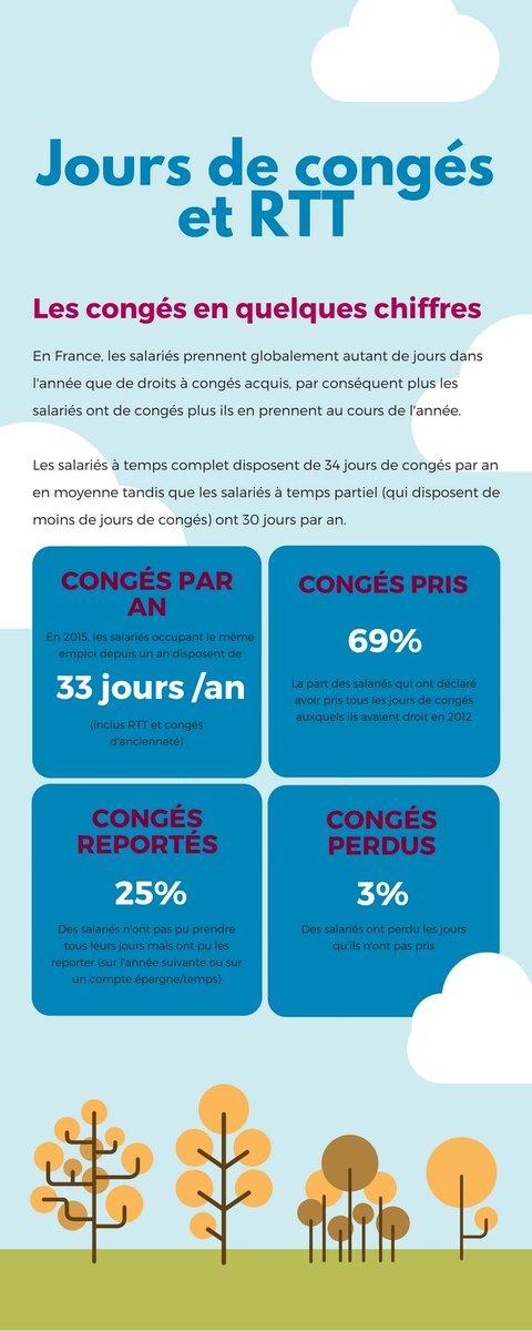 Secafi On Twitter Temps De Travail Episode 3 5 Jours De Conges