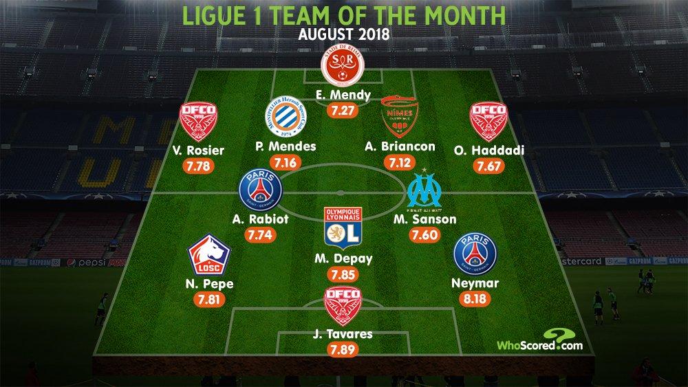 Ligue 1 sezona 2018/19 - Page 3 DmAKMziW0AEyGww