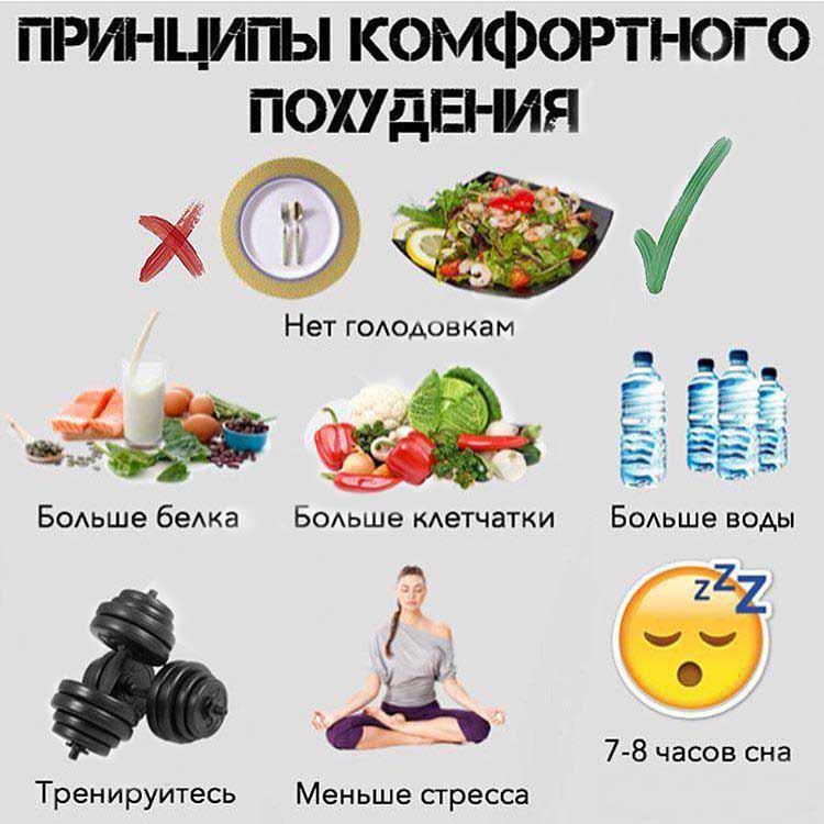 [BBBKEYWORD]. Золотые принципы правильного питания для снижения веса