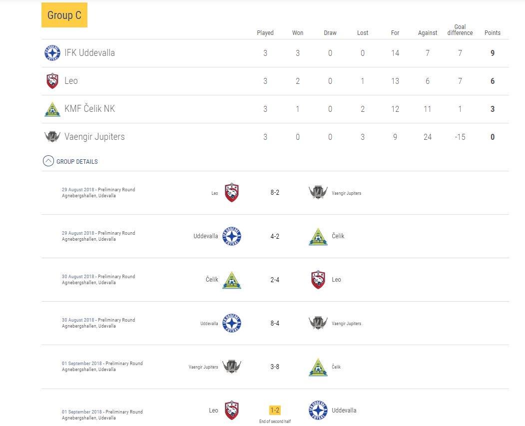 UEFA Futsal on Twitter: