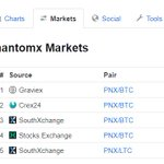 Image for the Tweet beginning: Finally, on #coinmarketcap.com added another