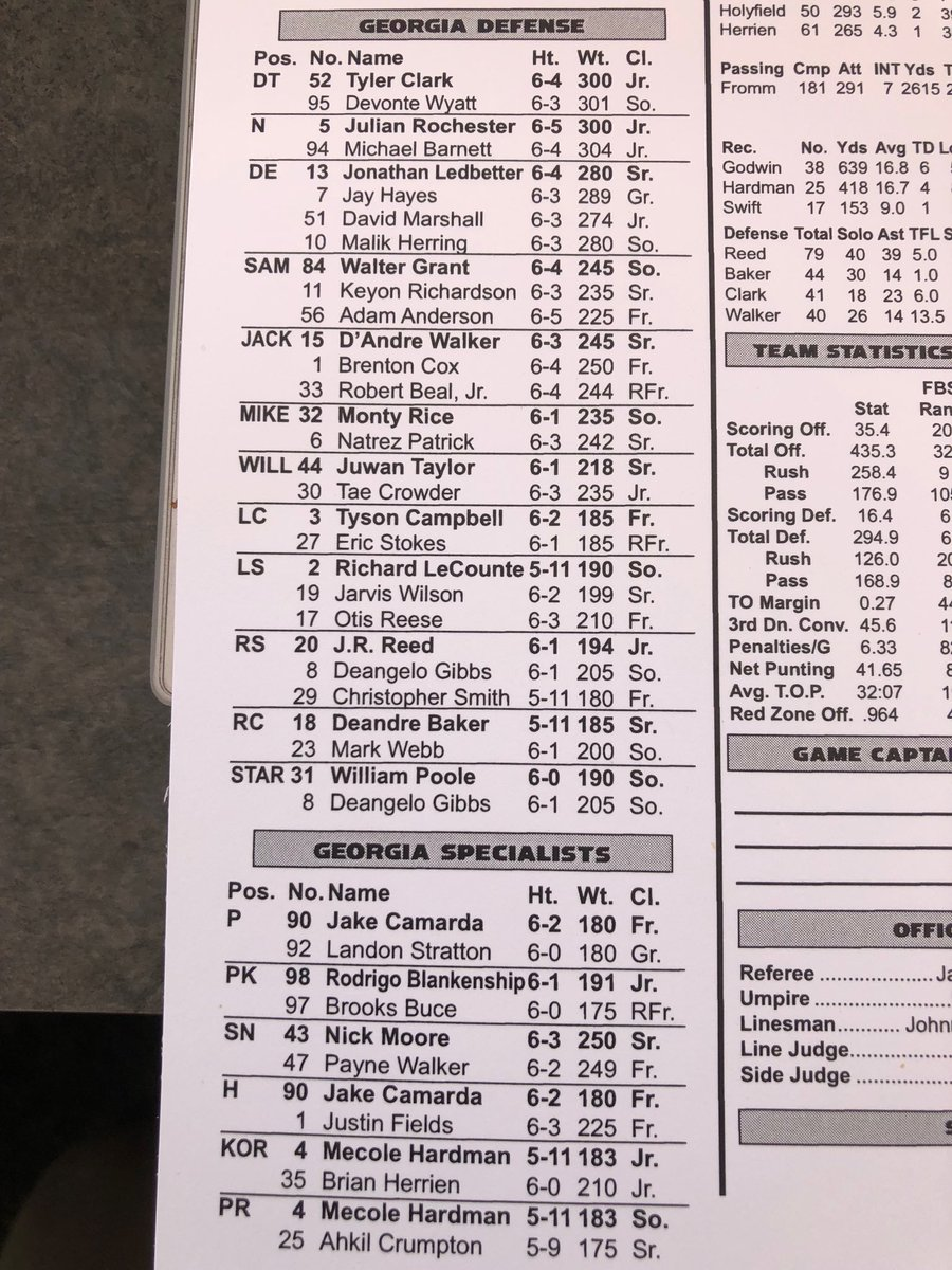 Marc Weiszer On Twitter Official UGA Defensive And Special Teams Depth Chart