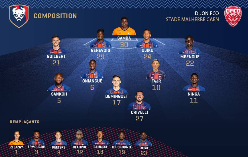 [4e journée de L1] Dijon FCO 0-2 SM Caen  DmBgplSXoAA1XbJ