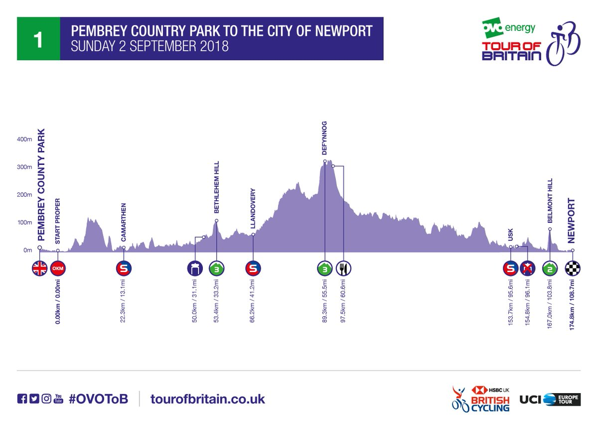 OVO Energy Tour of Britain | Stage Eight Live: The London Stage