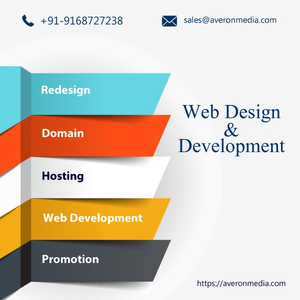 Averon Media On Twitter Web Design And Development Involve The Standards For Building And Rendering Web Pages Including Html Css Svg Device Apis And Other Technologies For Web Applications To More About