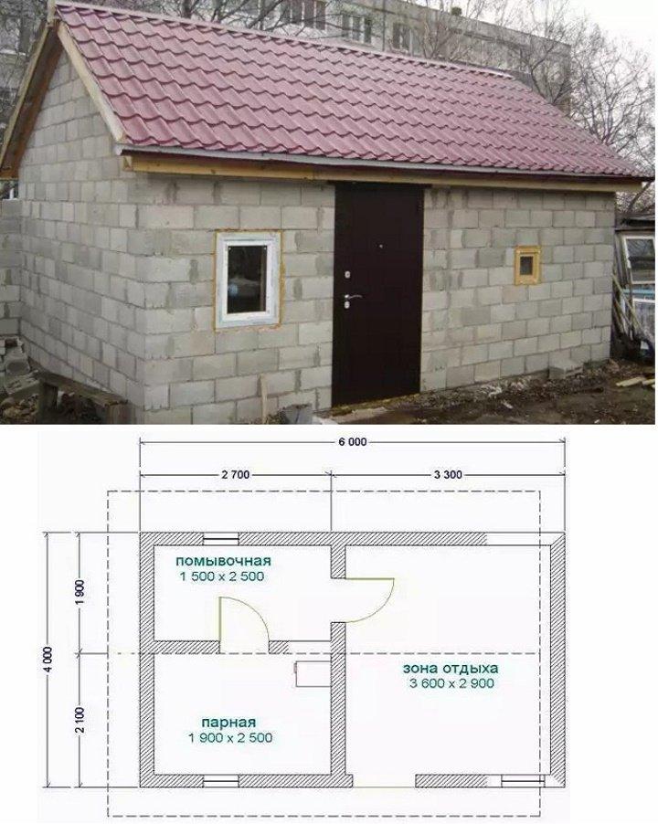 строительство бань из пеноблоков