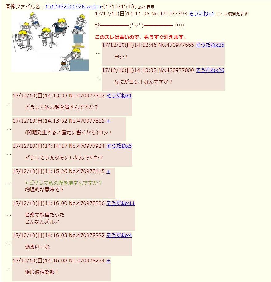 ログ ふたば img