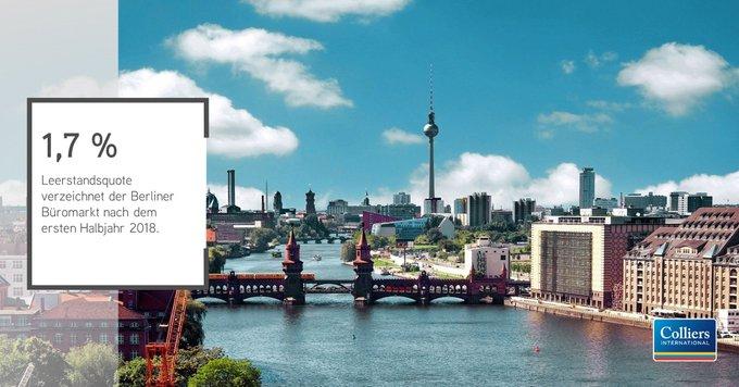 Leergefegt: Kaum noch Flächen in #Berlin<br><br>Mit einer Leerstandsquote von nur noch 1,7 % ist die relative Flächenverfügbarkeit am Berliner Büromarkt die niedrigste der Top-7-Städte.<br>Alle Informationen zur angespannten Lage in der Hauptstadt:  #infographic t.co/i2EKXpytao