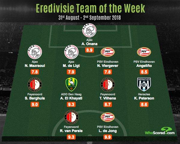 Dutch Eredivisie - Page 13 DmL8LCrX4AEpWH1