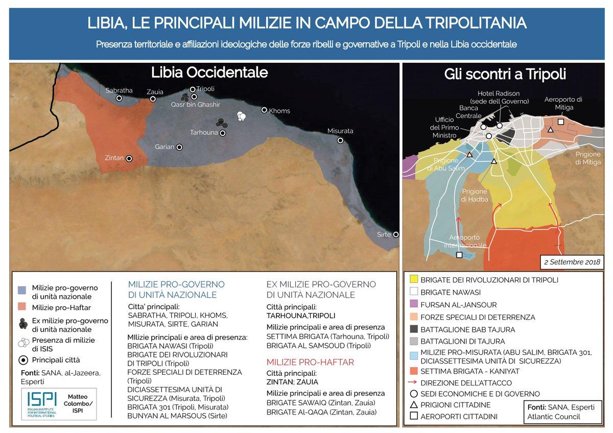 #Libia nel caos. Ecco la mappa delle principali milizie pro-Serraj e pro-Haftar a #Tripoli e nella parte occidentale del paese. Infografica di @philoteo. Il nostro policy brief → https://t.co/bNJVpOGRTC