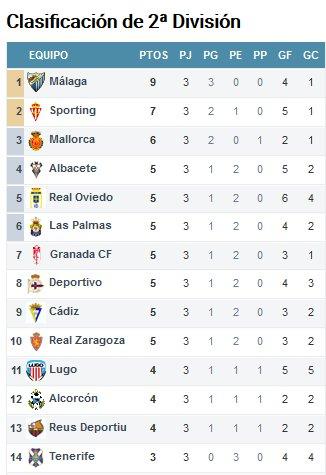 Hilo partidos Málaga CF Temporada 2018/2019 DmMq9OBW4AA7jU1