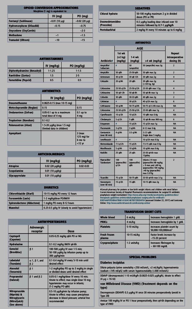 pdf foundations