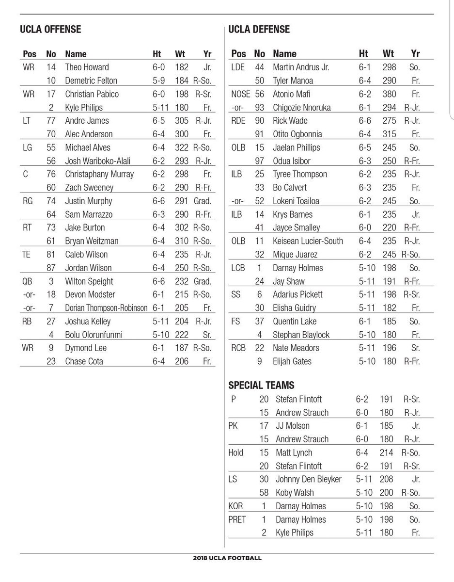 This Week S Ucla Depth Chart Qb Still Has Three Man Or Starter Leni Toailoa Off The Was Injured Last So Jayce Smalley Listed As
