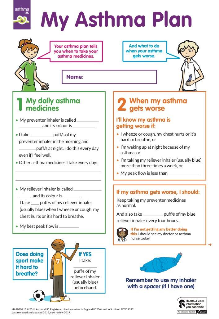 Nursing Care Plan For Asthma Uk - Asthma Lung Disease