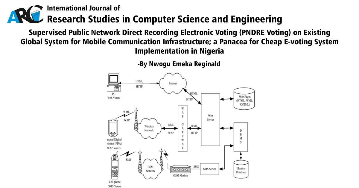 Communication for global system pdf mobile